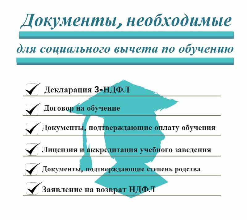 документы, необходимые для налогового вычета за обучение