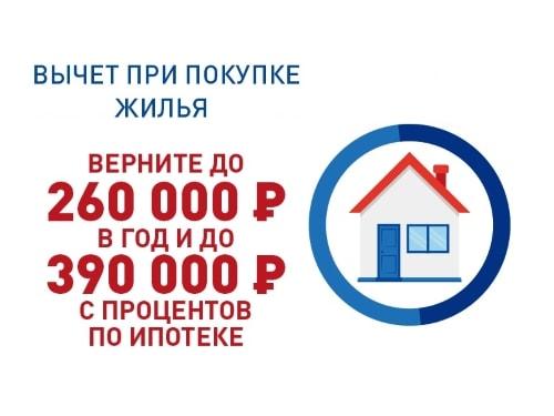 размер вычета при покупке жилья