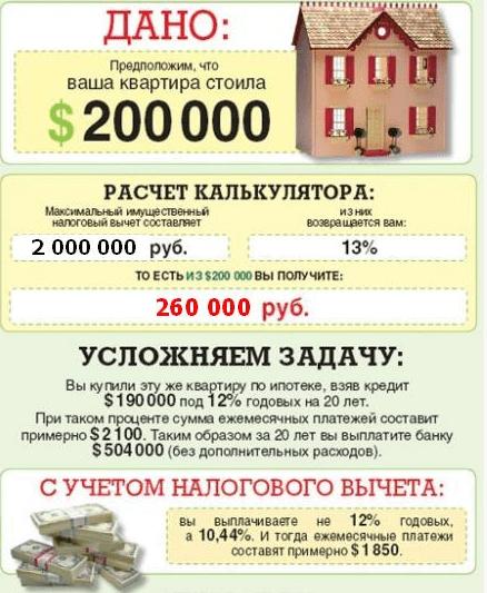 расчет размера вычета за покупку квартиры