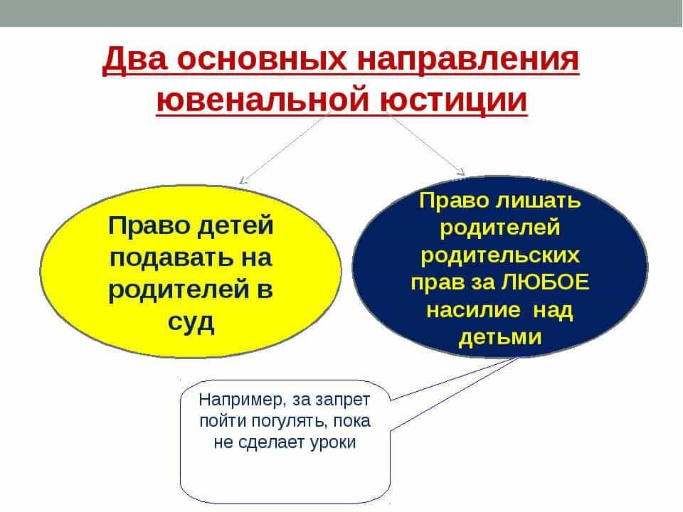 Два основных направления