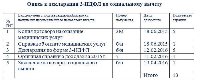 реестр документов прилагаемых к декларации 3-НДФЛ бланк 2017