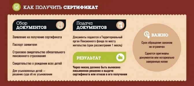 Как получить сертификат