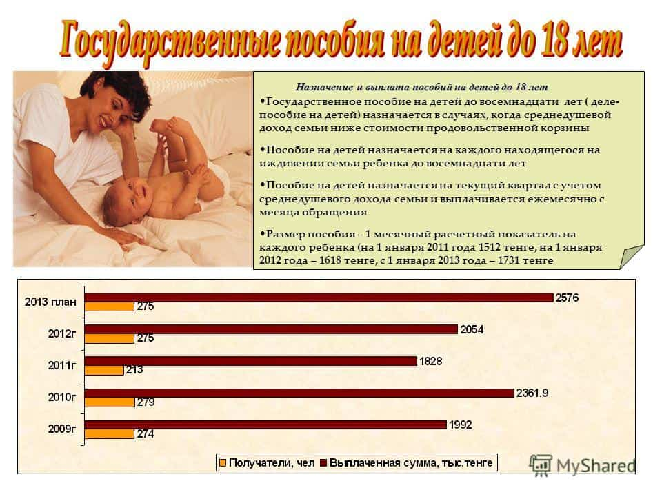 Пособия в России в прошлые годы