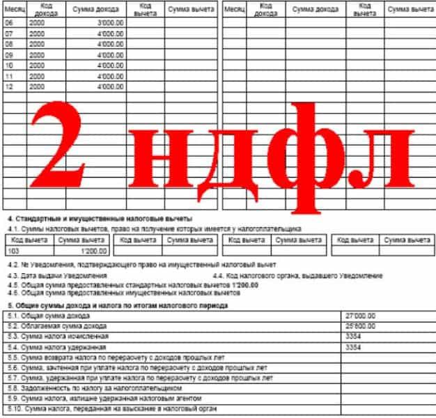 справка 2-НДФЛ