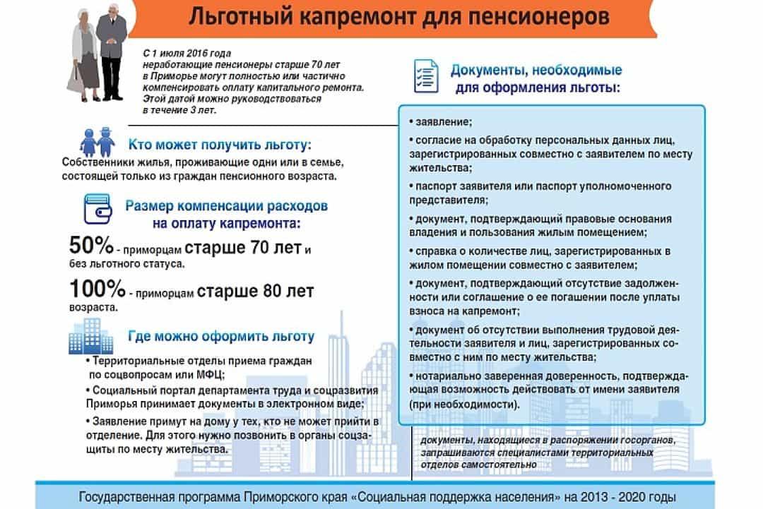 Льготы на капитальный ремонт в Приморье