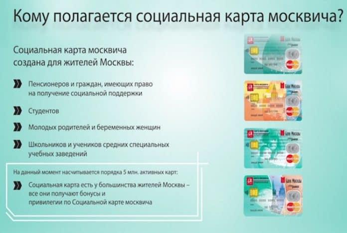 Кому полагается карта москвича