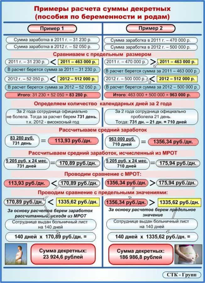 Примеры расчета