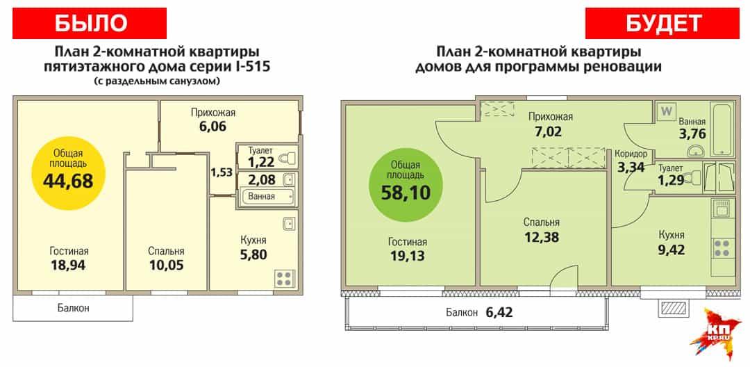 Различия комнат