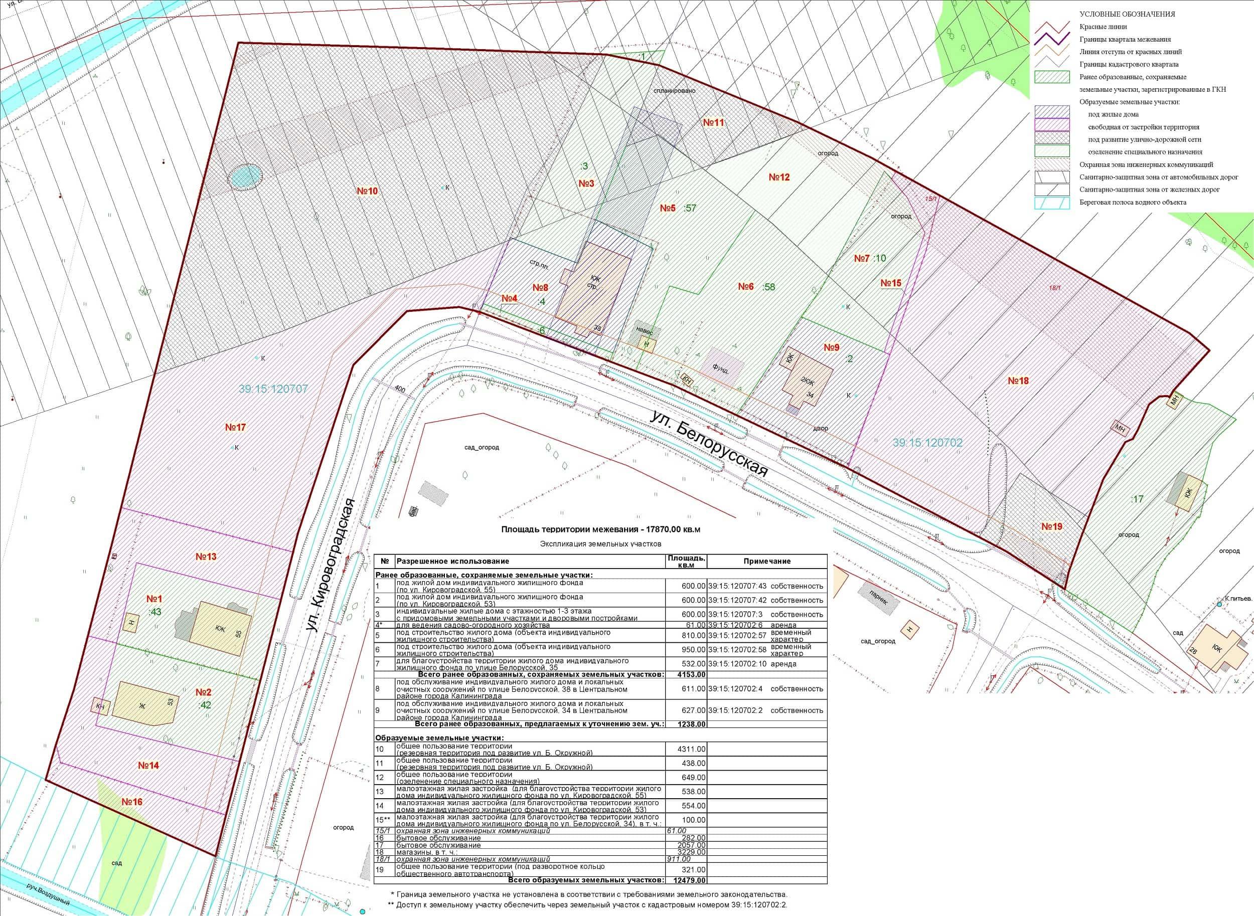 Что такое выкопировка земельного участка и как ее получить