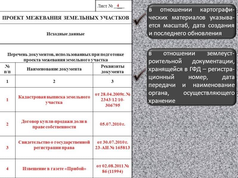 Перечень документов для межевания земельного участка