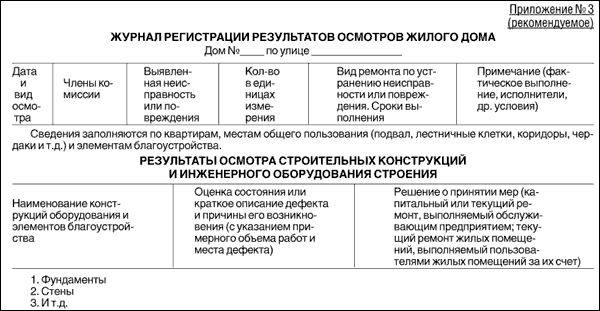 Таблица: приложение №3