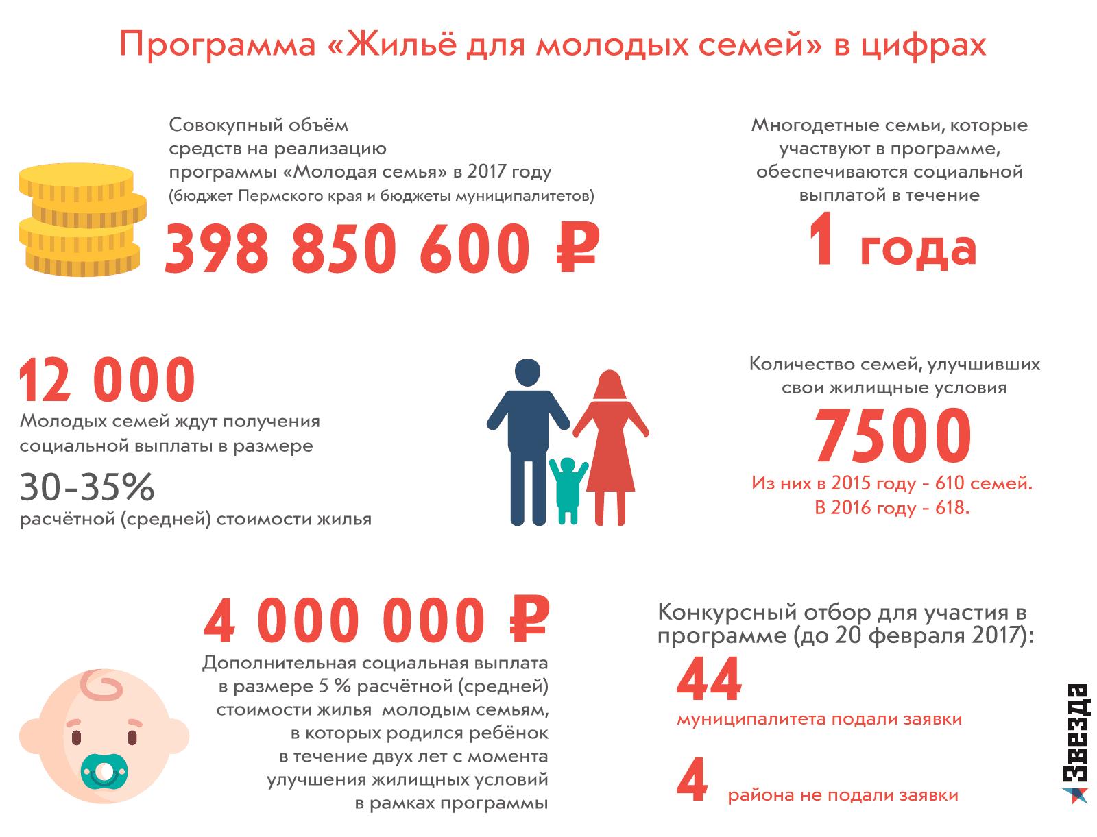 Итоги программы в 2017 году