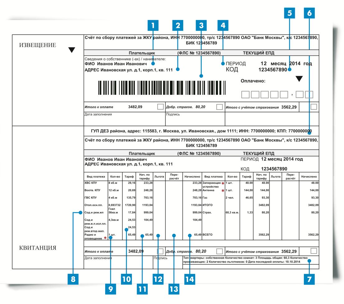 образец квитанции