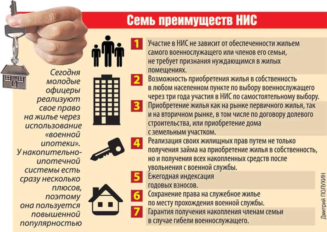 7 плюсов военной ипотеки