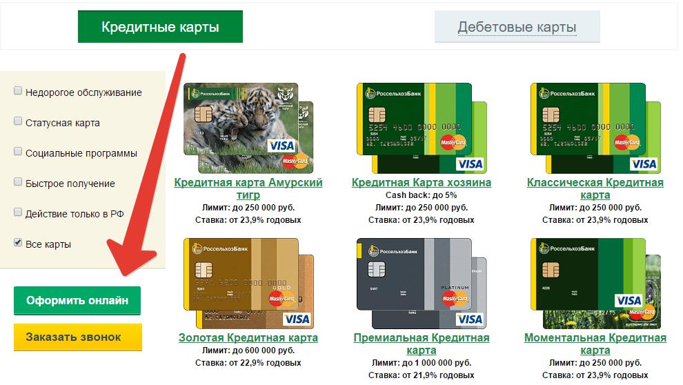Способ оформления кредитки