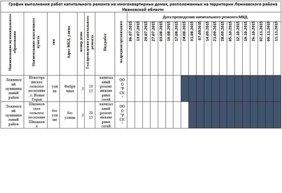 график капитального ремонта многоквартирных домов