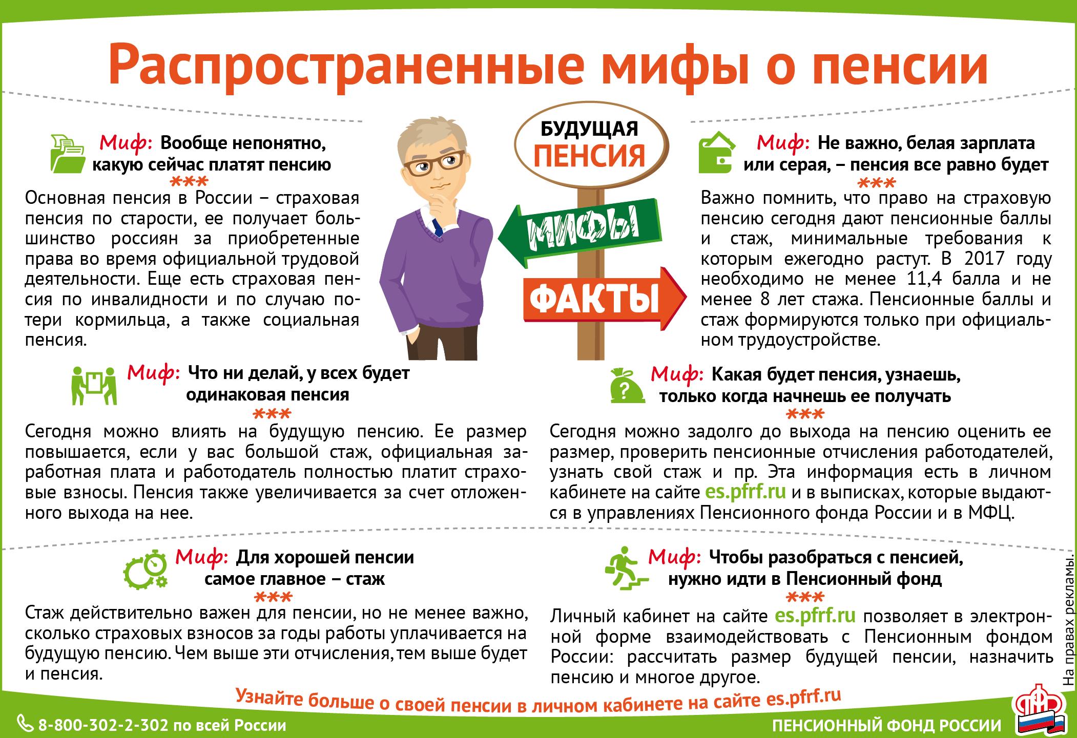 пенсионные мифы