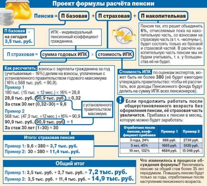 Проект формулы
