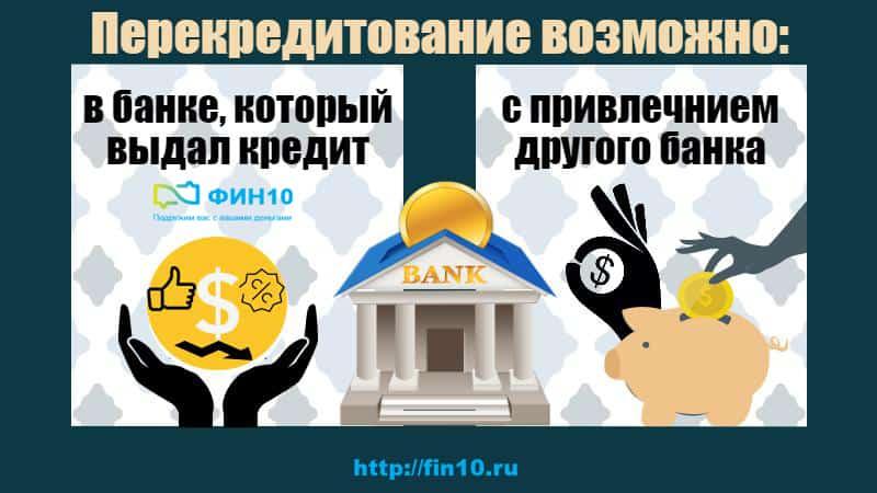свой и чужой банк
