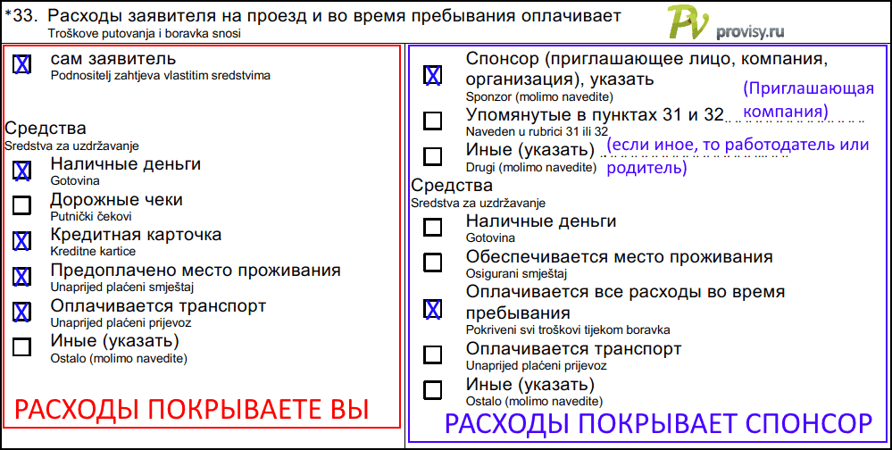 анкета на получение визы в Хорватию
