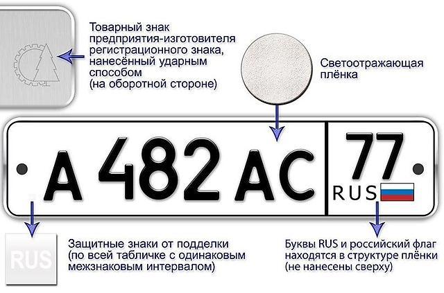 особенности автомобильных номеров