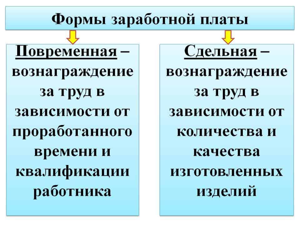 основные формы зп