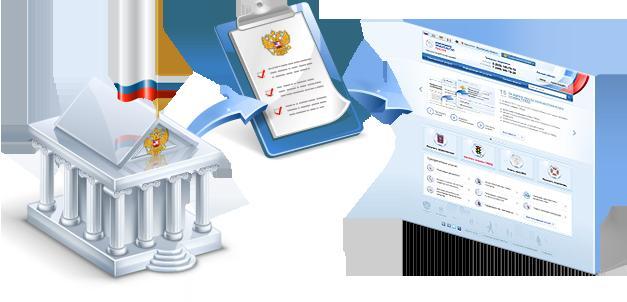 Как узнать о готовности документа?