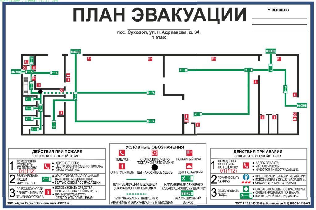 Типовой план пожарной эвакуации