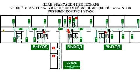 Правила составления эвакуационного плана