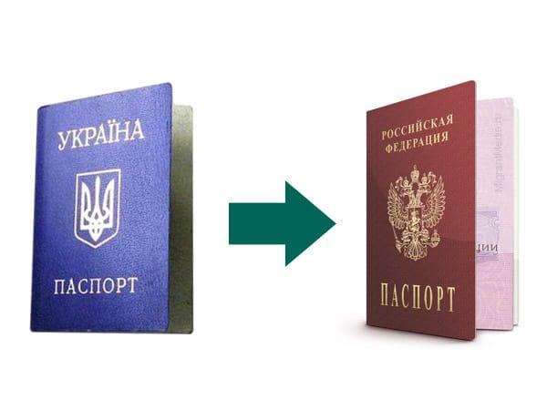 Гражданство РФ для граждан Украины в 2020 году