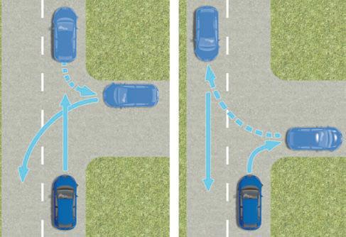 Использование участка справа и слева